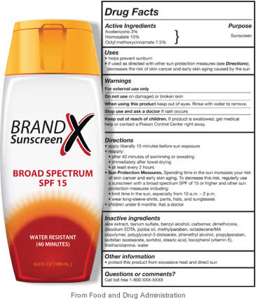 Sunscreen Labels are improved