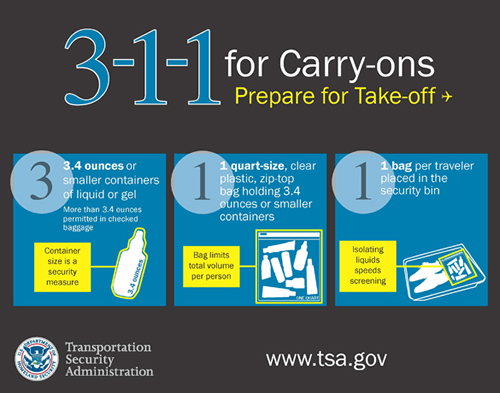 TSA Travel Requirements for Liquids